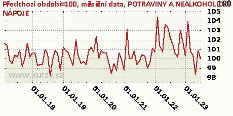 POTRAVINY A NEALKOHOLICKÉ NÁPOJE,Předchozí období=100, měsíční data