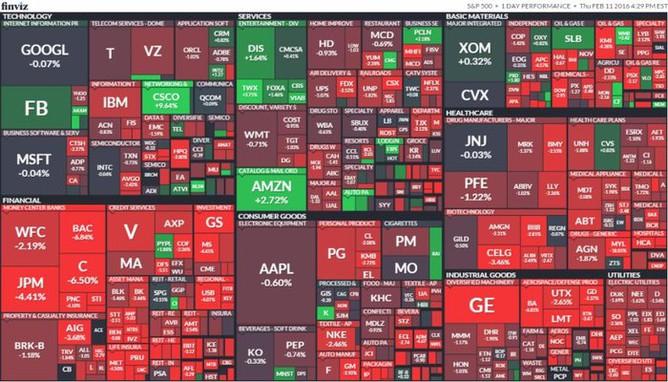 S&P 500 (11. února 2016)