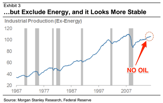 Po očištění o vliv energií její růst působí stabilně