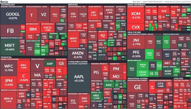S&P 500 (20. ledna 2016)