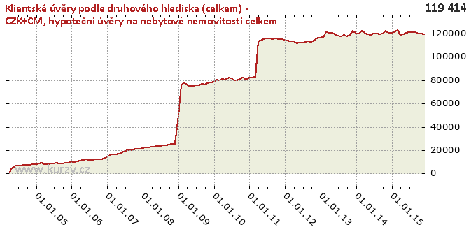 Nebankovní půjčky na směnku nitrate