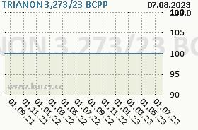 TRIANON 3,273/23, graf