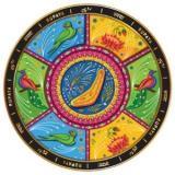 Logo Rupaya