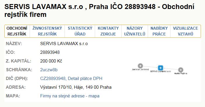 Mapa Lhůta - Firmy v obci.