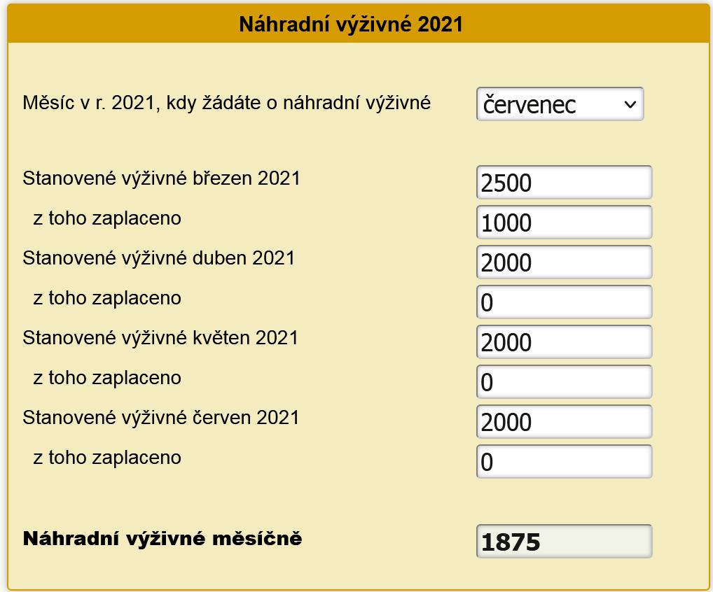 Kalkulačka náhradního výživného 2021