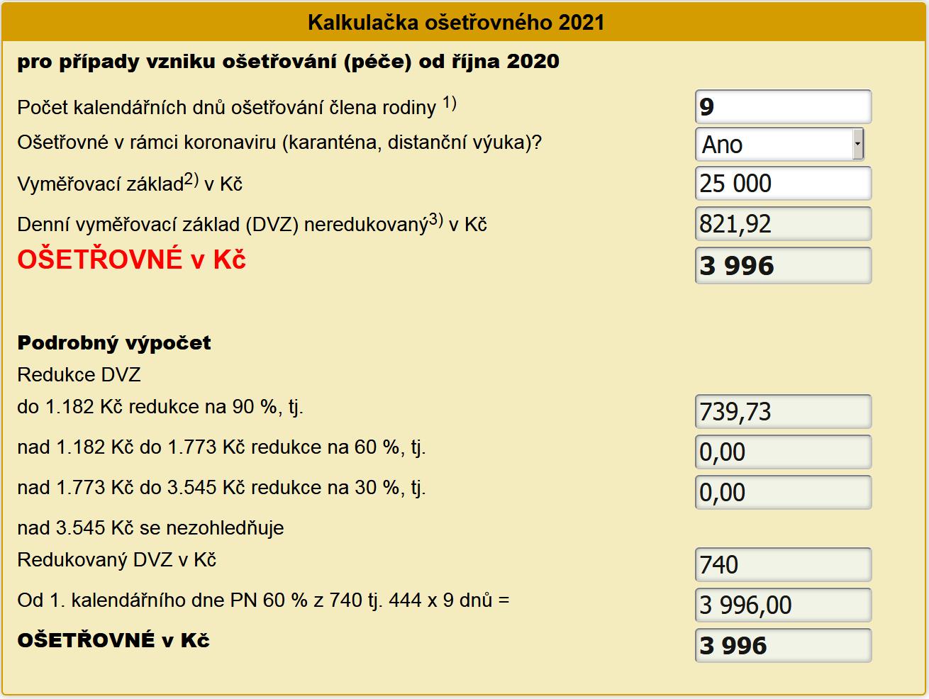 Kalkulačka ošetřovné 2021