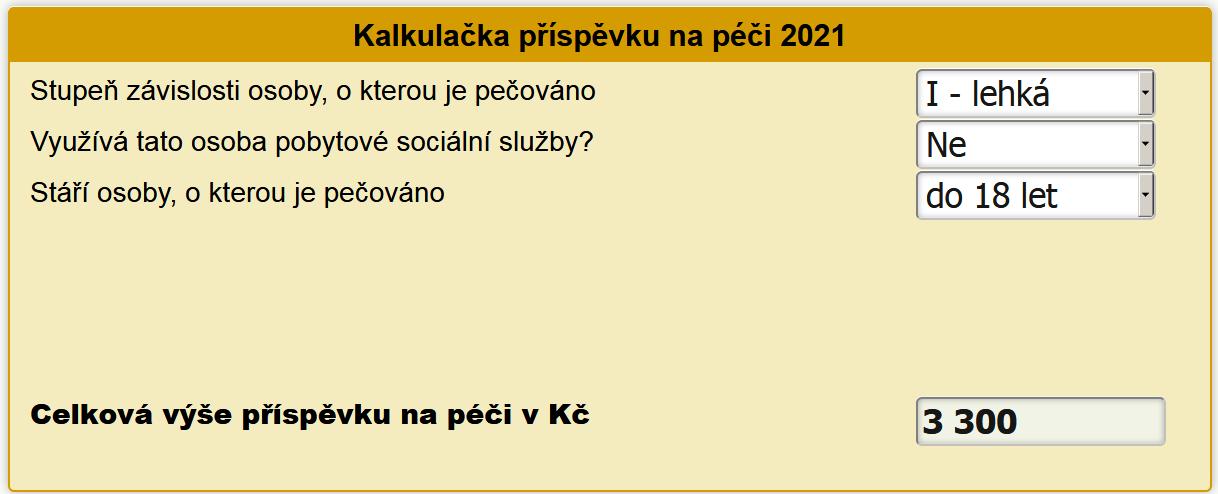 Kalkulačka příspěvku na péči 2021
