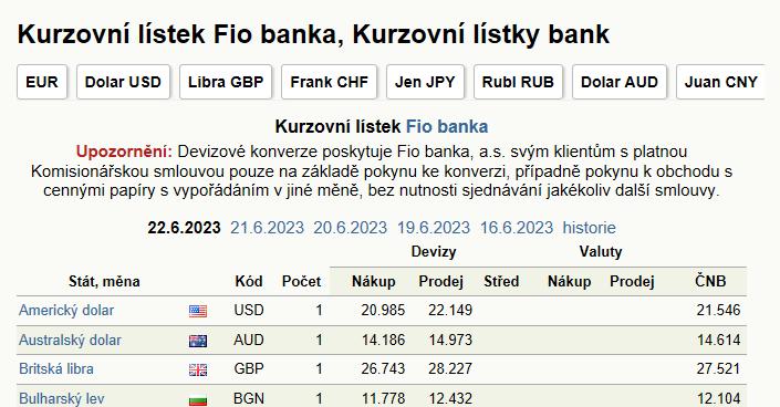 Nebankovní půjčky do 50 000 ihned brno
