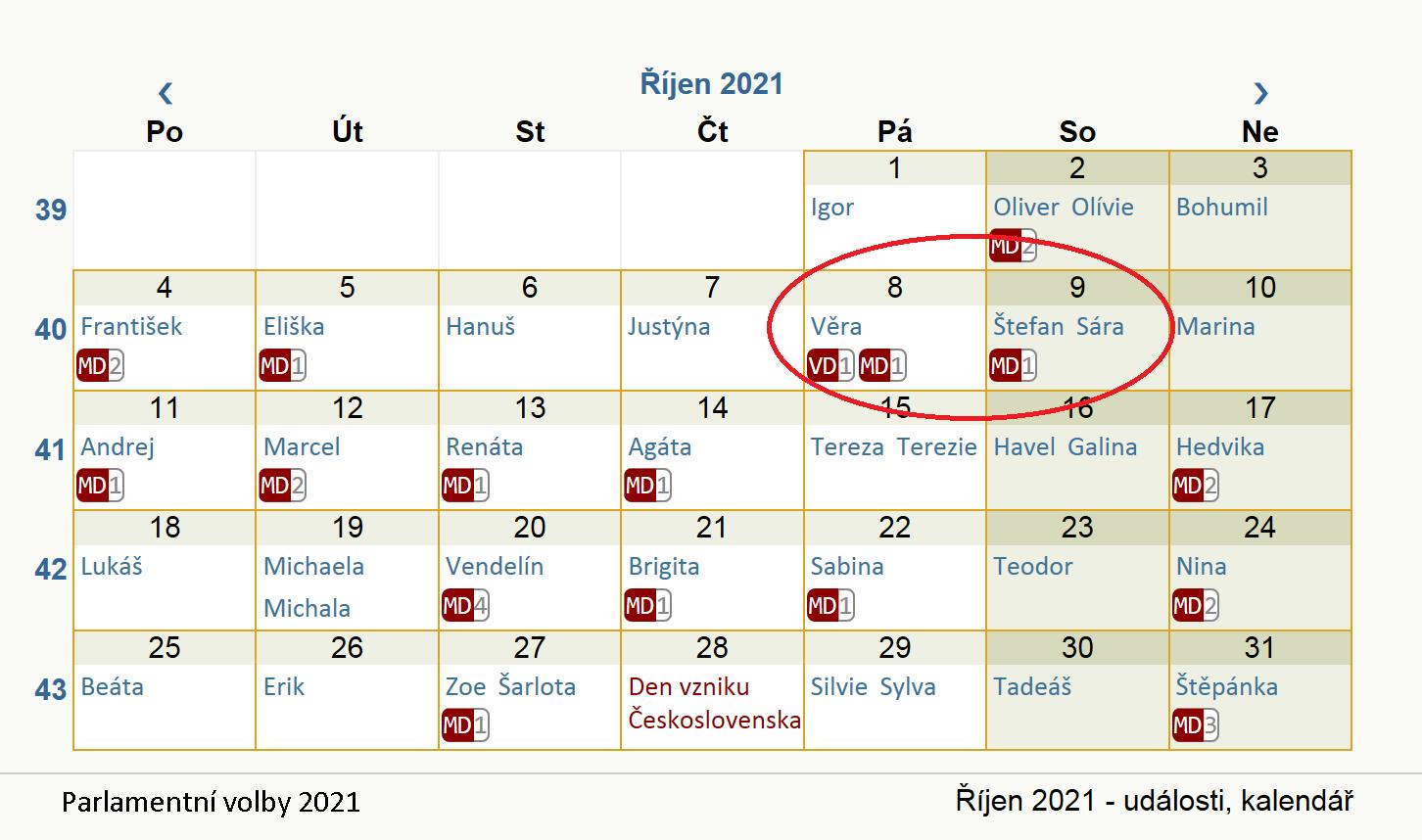 Parlamentní volby 2021 - volby do poslanecké sněmovny