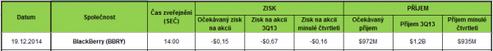 Earnings 19.12.2014