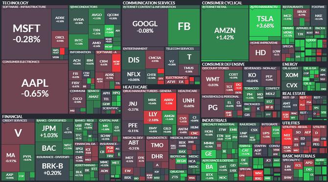 S&P 500 - 17. března 2021